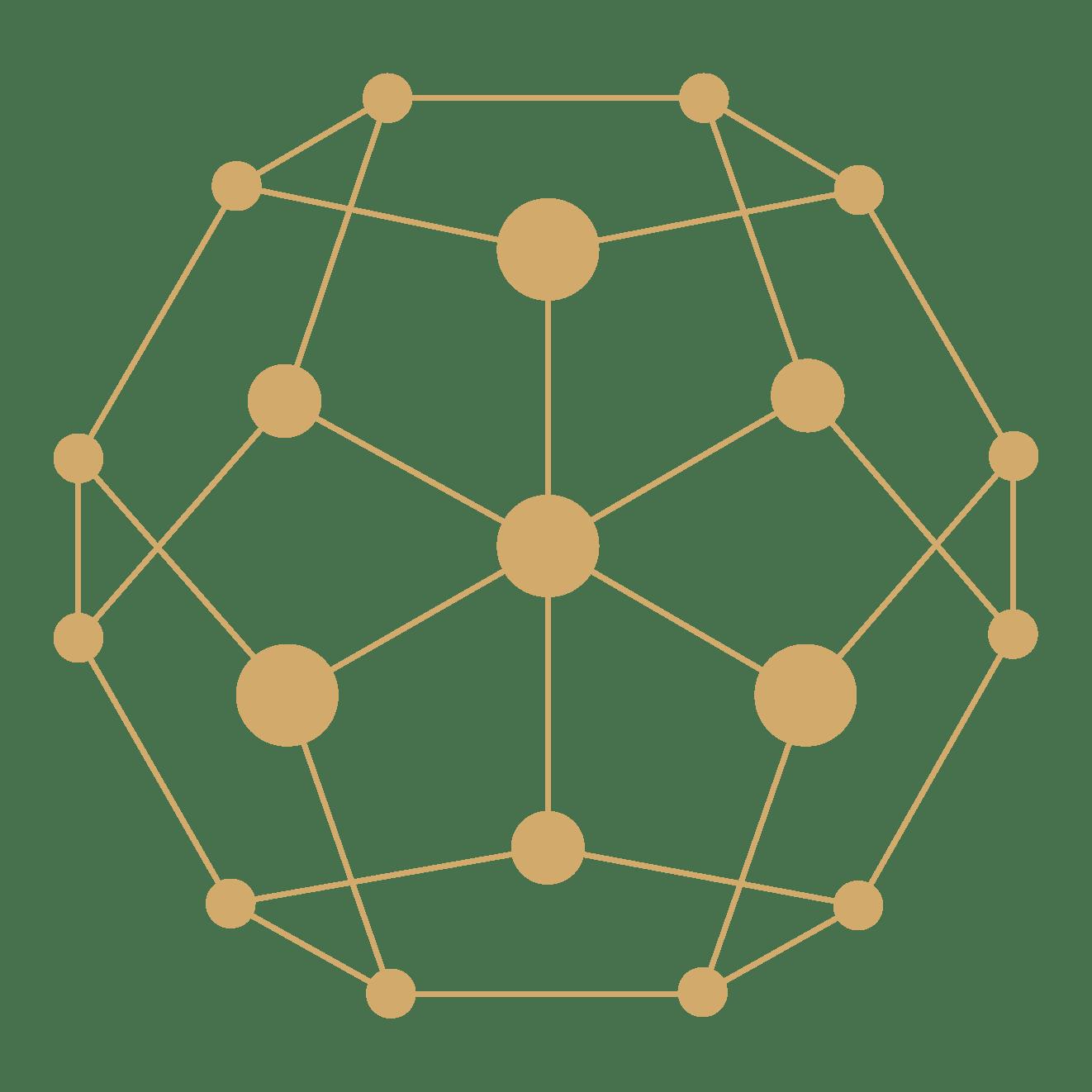 Nivel 3 : Formación Integral Online en Astrología para el Desarrollo del Ser | Escuela Online